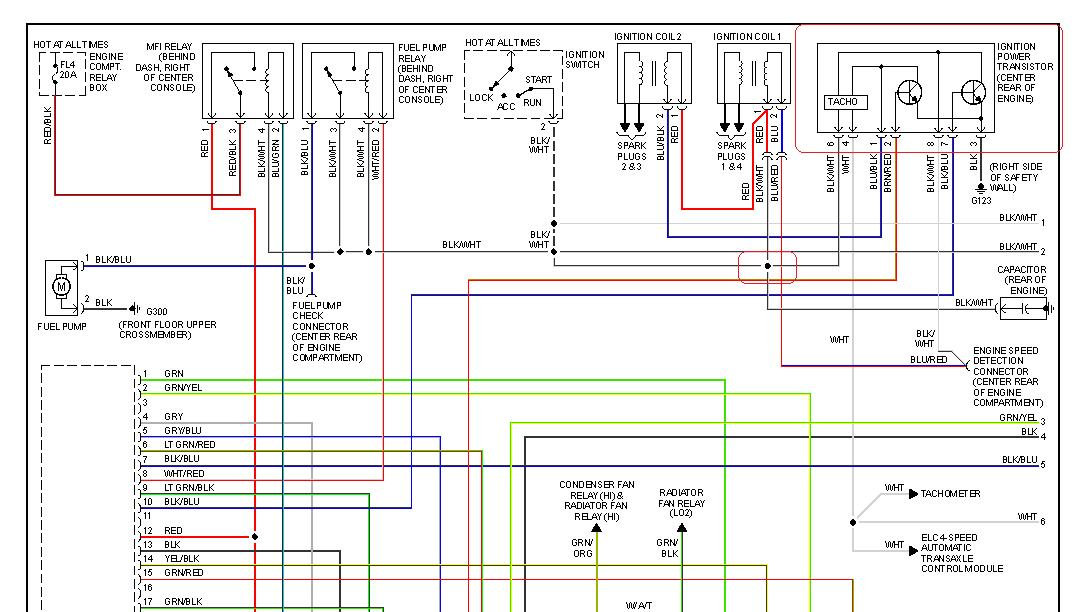 mitsubishi l200 wiring diagram, mitsubishi eclipse transmission diagram, 2000 eclipse wiring diagram, 2003 eclipse radio wiring diagram, mitsubishi 02 sensor wiring diagram, 2.4 liter mitsubishi engine diagram, mitsubishi eclipse wiring harness, mitsubishi radio wire diagram, mitsubishi eclipse ac diagram, mitsubishi eclipse radio diagram, mitsubishi 3000gt stereo wiring diagram, mitsubishi mini split wiring-diagram, mitsubishi radio wiring diagram, mitsubishi eclipse stereo system, mitsubishi eclipse amp diagram, 2001 eclipse radio wiring diagram, mitsubishi eclipse exhaust diagram, mitsubishi eclipse fuse box diagram, mitsubishi alternator wiring diagram, mitsubishi eclipse engine diagram, on mitsubishi eclipse stereo wiring diagram