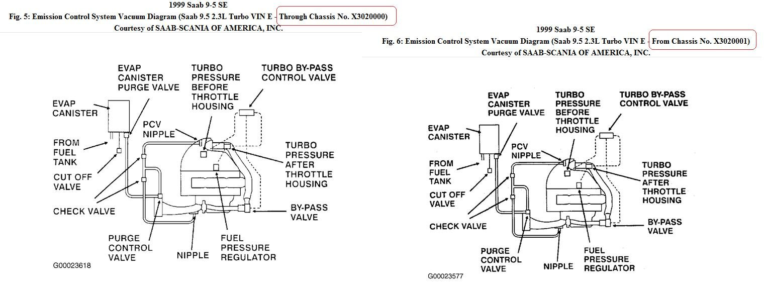 does anyone have a vacuum line diagram for a 1999 saab 95 2 3 turbo rh justanswer com Saab Vacuum Line Diagram Saab 9-3 Engine Diagram