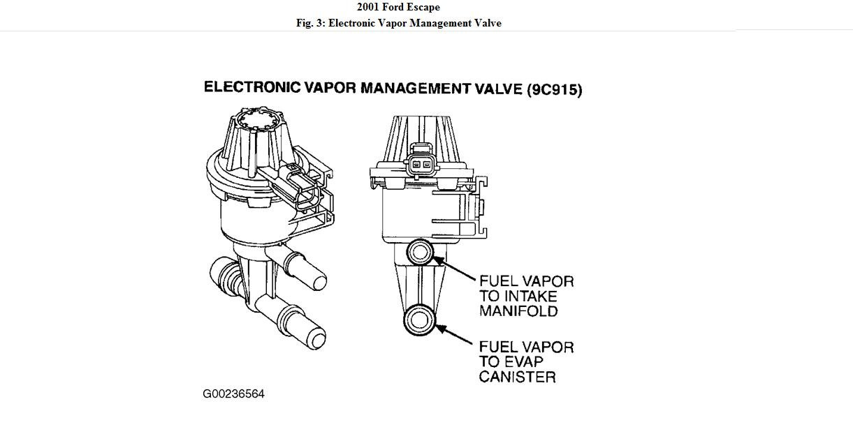 I Have A 2001 Ford Escape With 30 L 4x4 Will Pay One. Edited By Terry S Trent On 292010 At 318 Pm Est. Ford. 2 3 Liter Ford Pvc Hose Diagram At Scoala.co