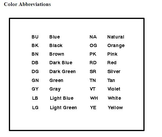 electrical acronyms and abbreviations pdf