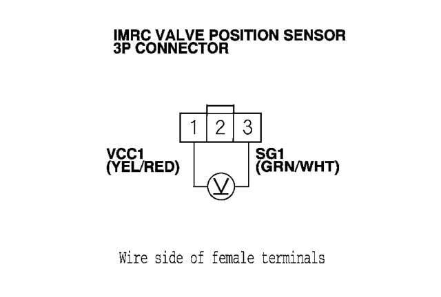 2009 09 11_154023_imrc_terminal 2003 honda crv, engine light on, code p0661 engine light come on 06 CRV at gsmportal.co