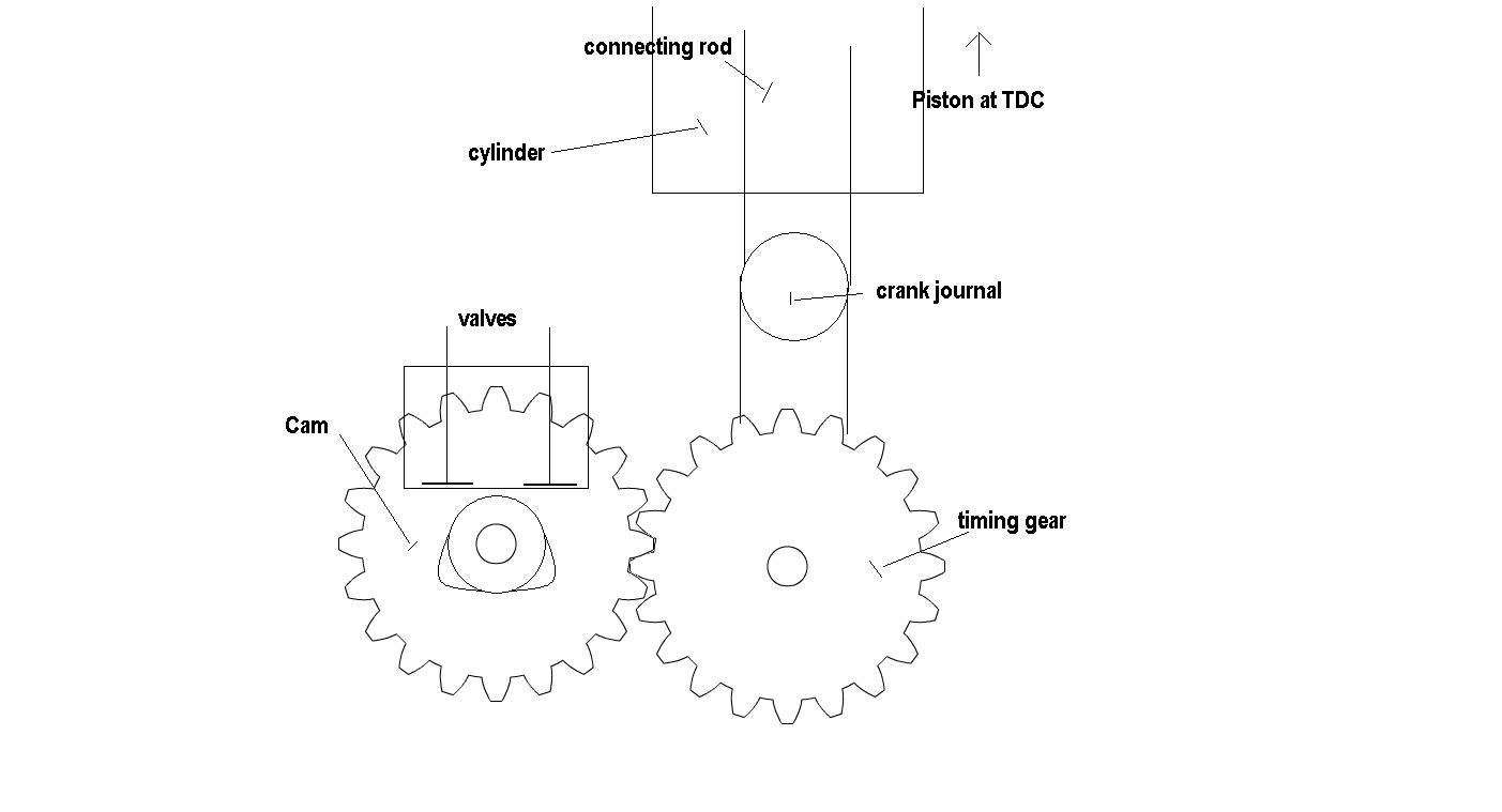 How Do You Time A Briggs Series 675 Vertical Shaft Engine Brute 190cc Diagram Graphic
