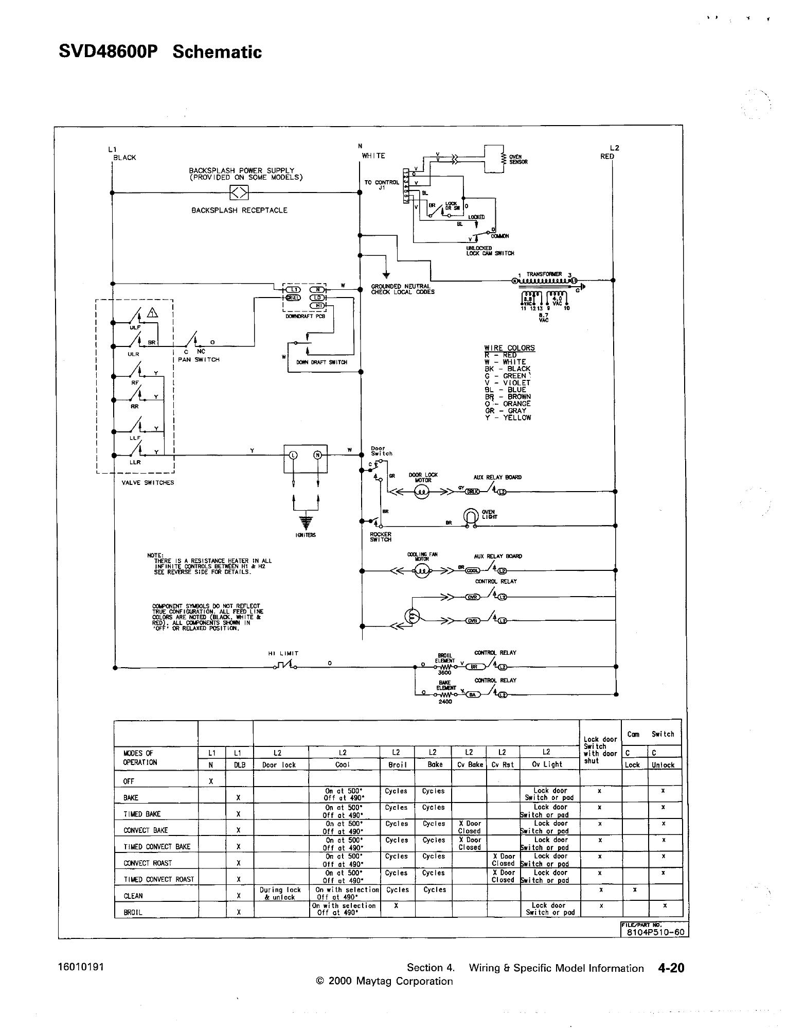 I Have A Jenn Air Svd48600p Am Replacing The Mother Board What Stove Top Wiring Diagram Graphic