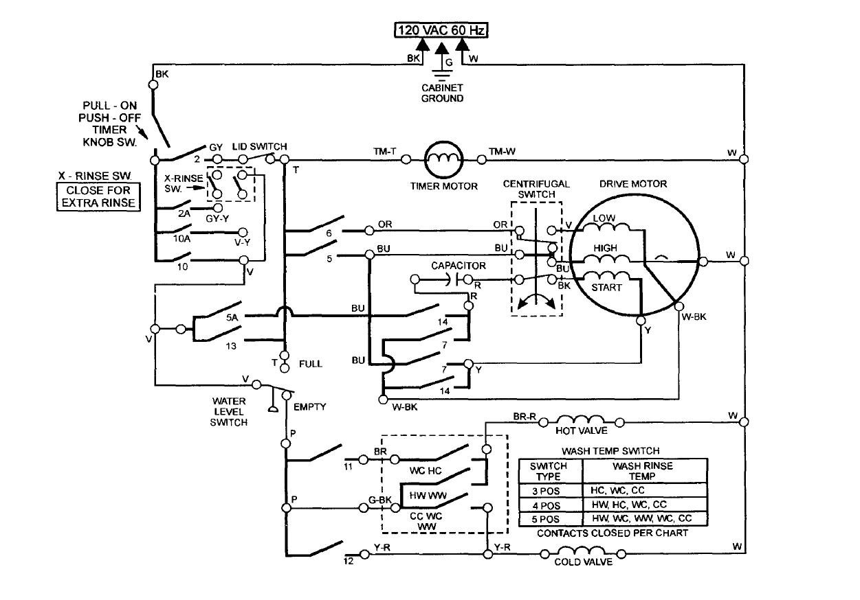 Kenmore Washer Wiring Diagram - Engine Control Wiring Diagram • on