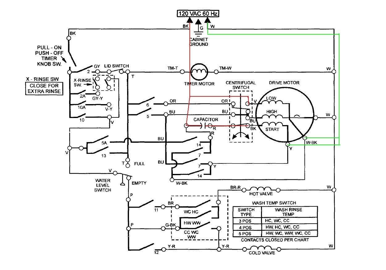 Ausgezeichnet Kenmore 110 Trockner Schaltplan Bilder - Elektrische ...