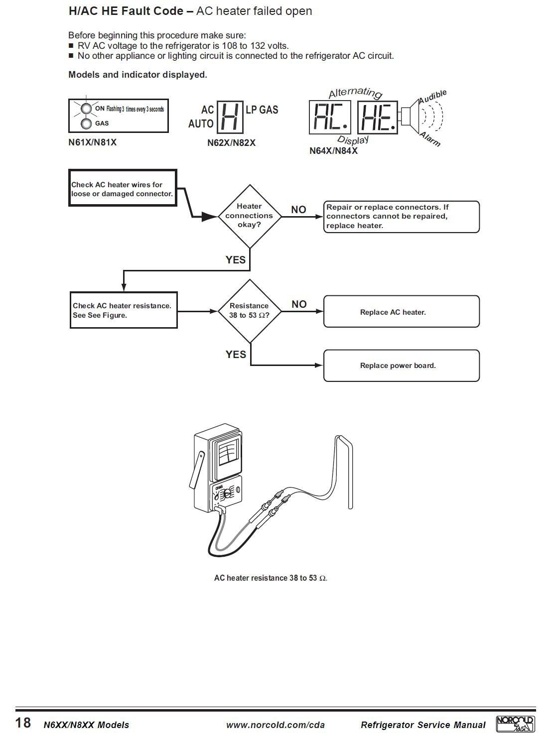 Motorhome Refrigerator Indicator Light Wiring Diagram Library Camper