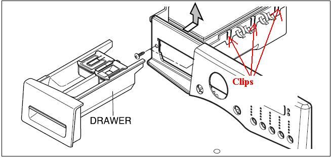 washing machine drawer symbols