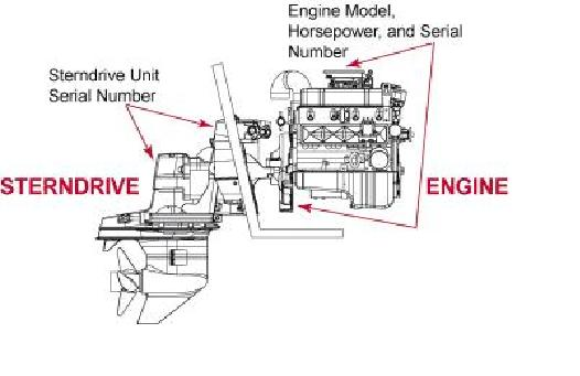 outboard engine serial number lookup