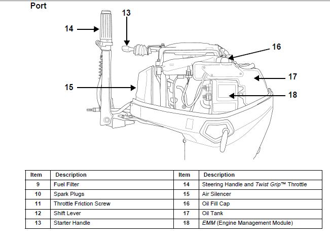 how to fuel 60 hp evinrude etec rh justanswer com evinrude etec manual evinrude e tec manual download