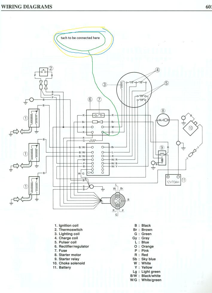Yamaha 8 Hp Outboard Wiring Diagram | Wiring Diagram on yamaha schematics, yamaha motor diagram, suzuki quadrunner 160 parts diagram, yamaha ignition diagram, yamaha steering diagram, yamaha wiring code, yamaha solenoid diagram,
