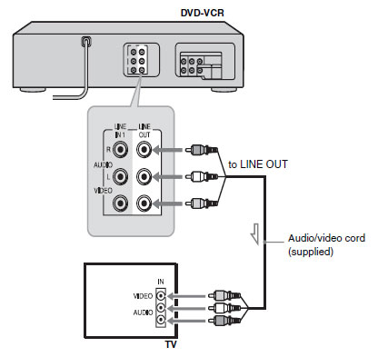 wire diagram for in vcr diagram free printable wiring diagrams