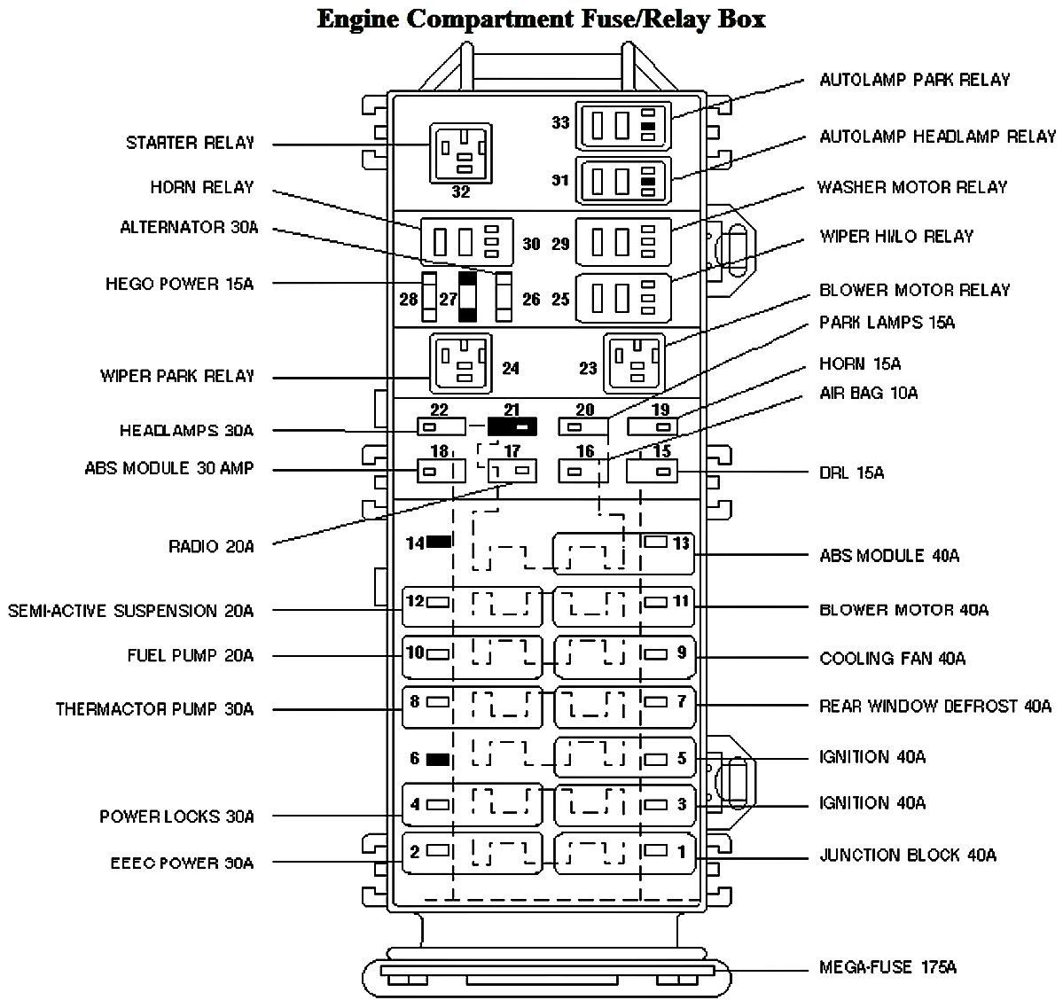 200 mercury mountaineer fuse box under hood   43 wiring diagram images