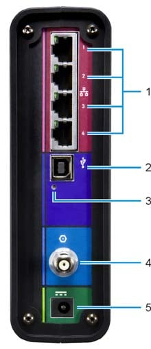 I Want To Know That I Connect My Modem Up Right