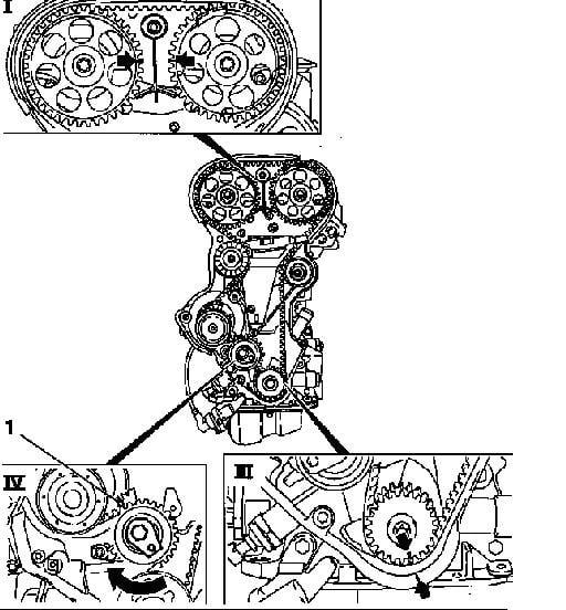 opel ecotec timing diagram
