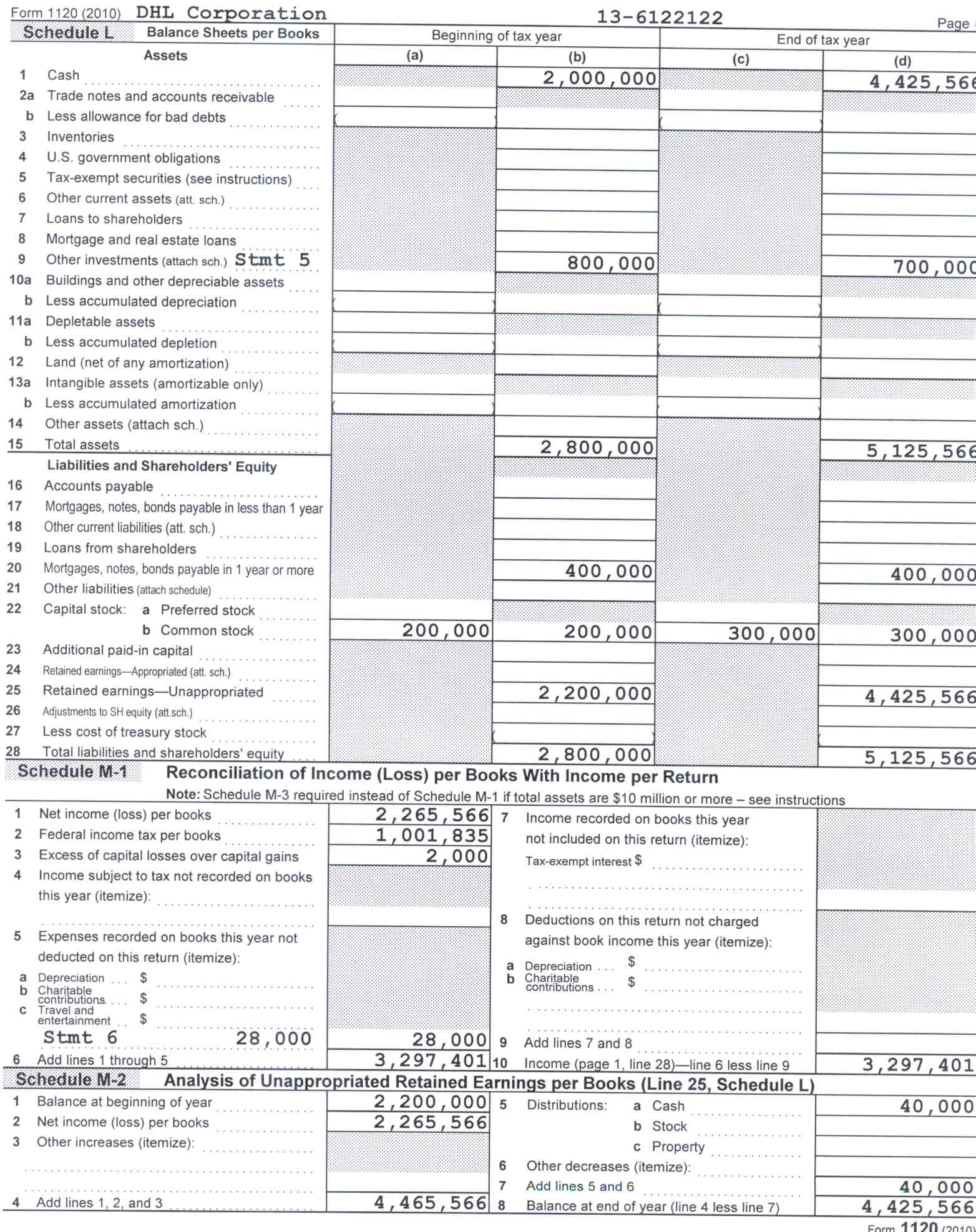 Can you review this tax return form 1120 given sample case