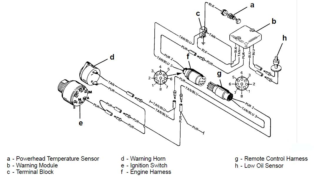 Showimage besides Cummins Alternator Wiring Diagram together with Mercury Outboard Key Switch Wiring Diagram additionally Mercruiser Starter Wiring Diagram further Wiring Harness Efi. on boat ignition wiring diagram mercury