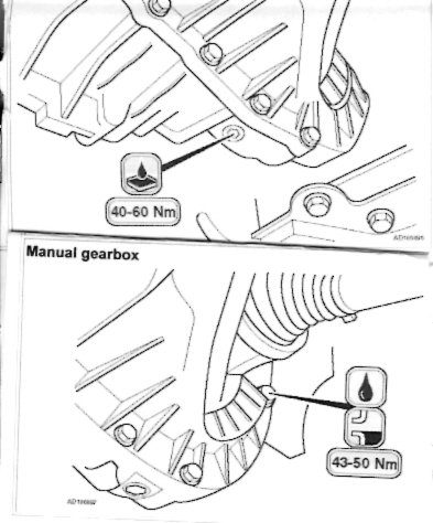 Where is gearbox oil fill plug