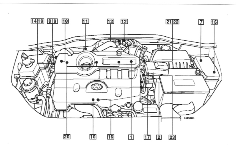 getz engine diagram  diagrams  auto parts catalog and diagram