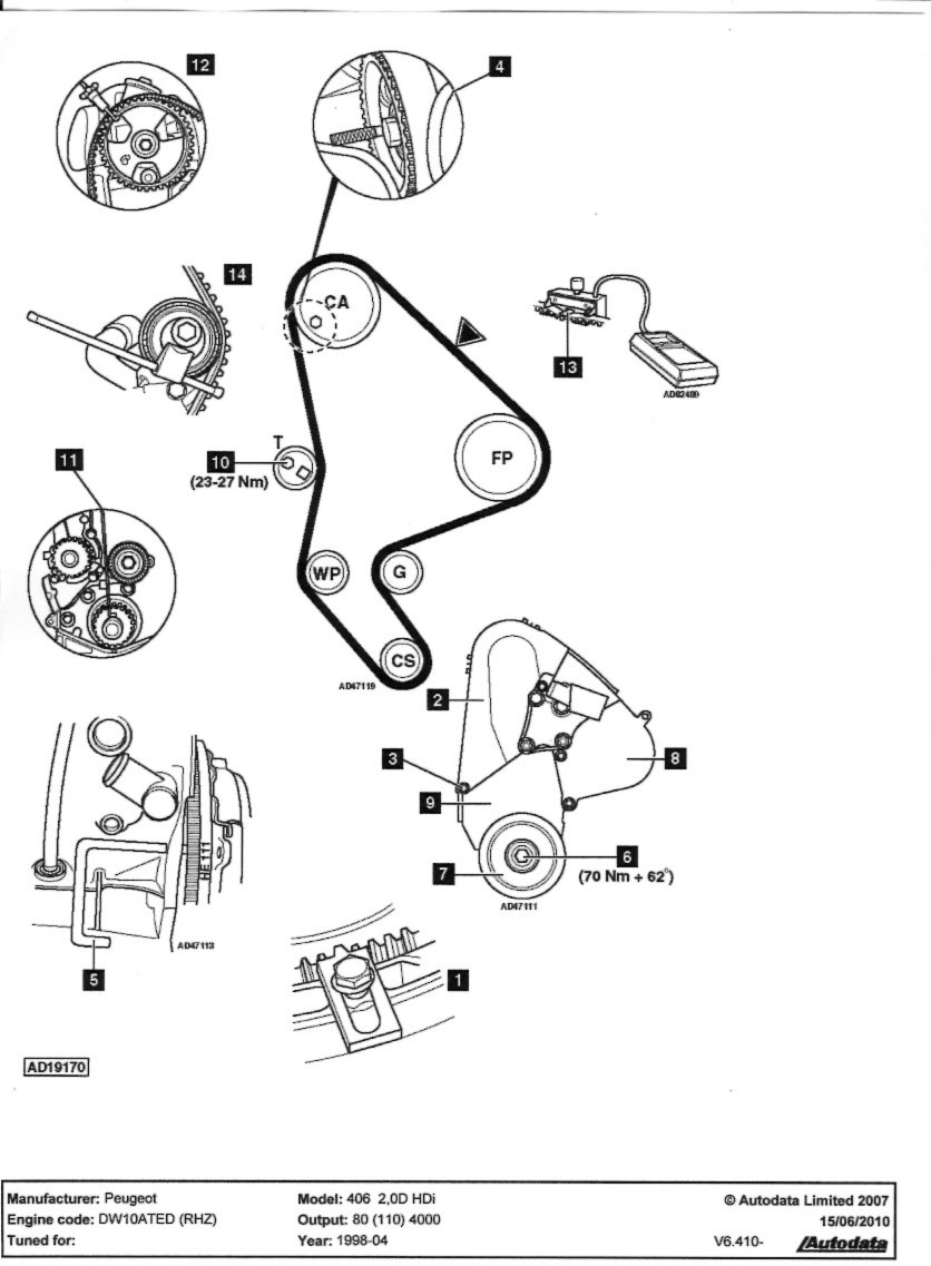 peugeot 2 0 hdi timing marks  u2013 motorcycle image idea