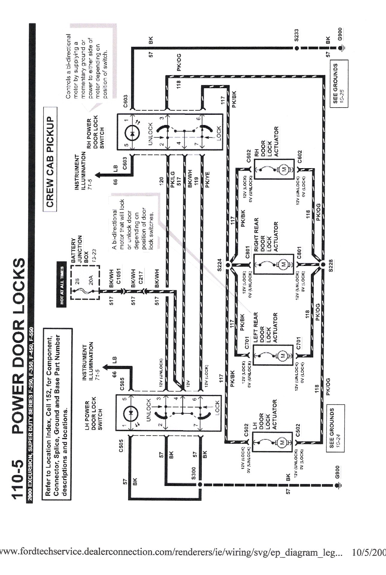 F450 Wiring Diagram For Automatic Door Locks Electrical 1989 Gmc Sierra Diagrams Explained 1997 Chevy Silverado Lock Actuator