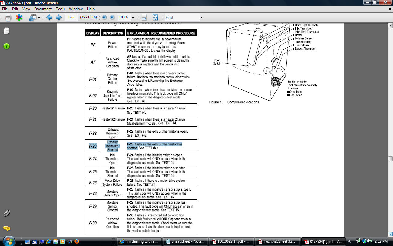 Im Dealing With A Kenmore Dryer Model 11077062600it Is Not Our Whirlpool Cabrio Wed6200sw1 Working The Power Should Be Right In Tech Sheet Graphic