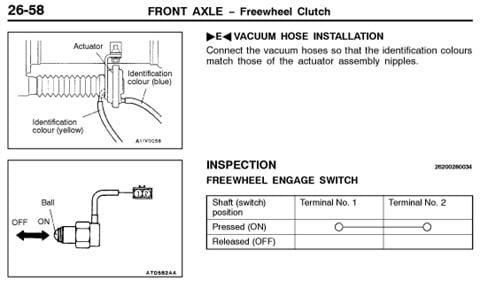 hyundai terracan 4wd wiring diagram 2001 mitsubisni motero sport, 4 wd light flashes when ... 2004 duramax 4wd wiring diagram #8