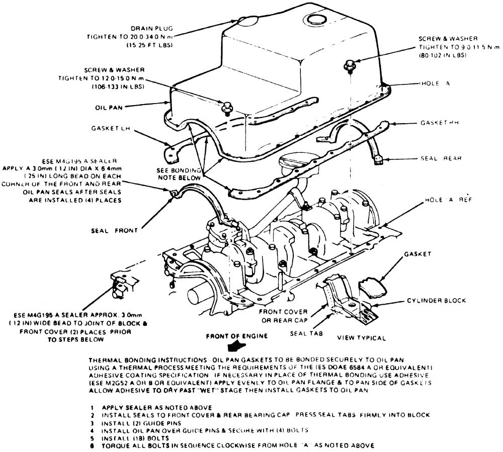 1988 Ford 2 3l Engine Diagram Schematics Data Wiring Diagrams Ranger 95 Get Free Image About 23