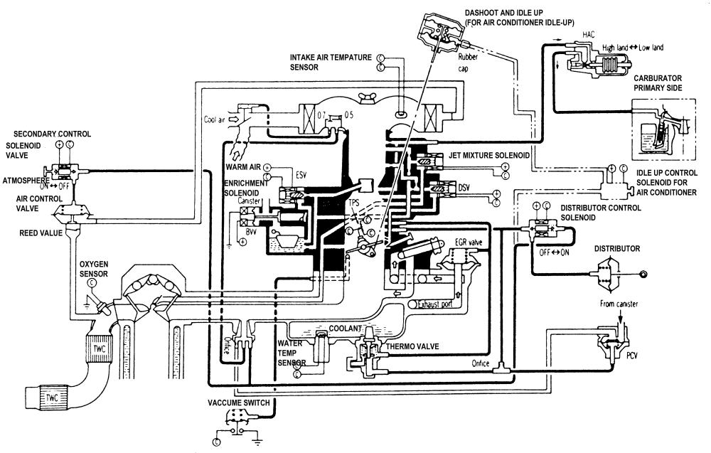 anybody have a diagram showing the complete vacuum tube