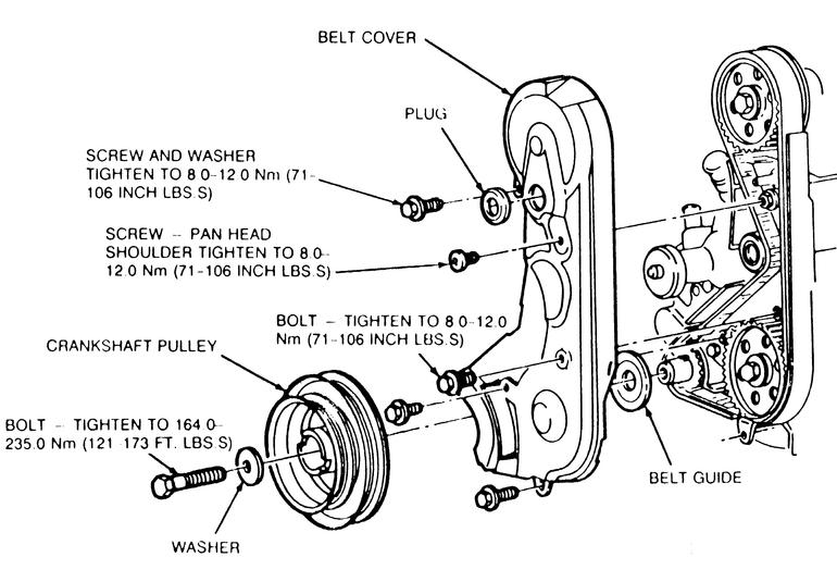 1994 ford ranger head gasket wiring diagram database Ford Ranger OEM Wheels how do you get the timing belt around the crankshaft sprocket on a 1993 ford ranger 1994 ford ranger head gasket