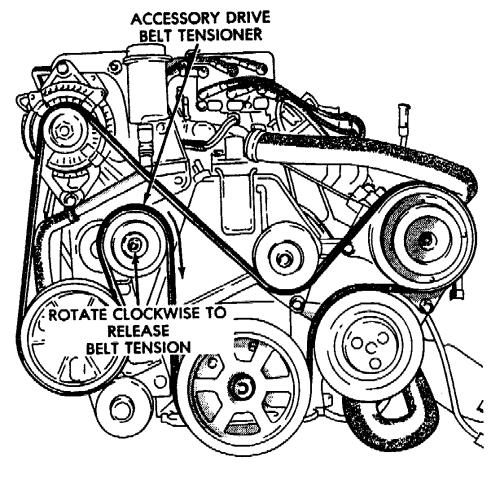 How Hard Is It To Change The Power Steering Pump On A 2006 Grand Caravan 3 3  If I Try To
