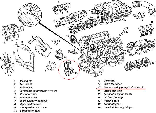 mercedes benz 2001 ml430 fuse box diagram  mercedes  auto