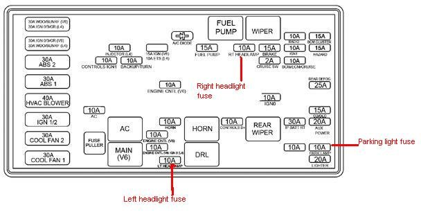 2003 Saturn Ion 2 Fuse Box Diagram