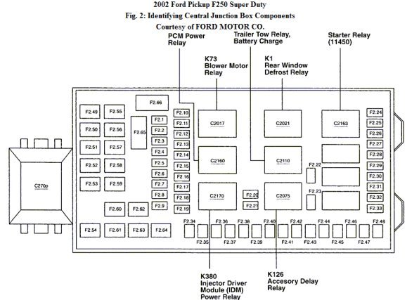 2012 05 27_022148_1 diagram for engine compartment fuse box 2003 f250 super duty with 2003 f250 fuse box diagram at edmiracle.co