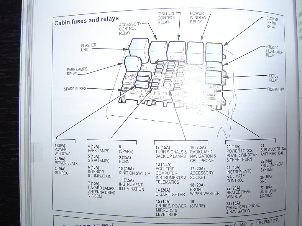 2011 11 05_125402_vy_cabin_fusebox ve commodore trailer wiring diagram efcaviation com vz bcm wiring diagram at panicattacktreatment.co