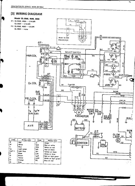 I have a Kubota GL6500S Lowboy and have had it twelve years ... Kubota Generator Wiring Diagram on kubota generator oil filter, bolens riding lawn mower wiring diagram, kubota tractors wiring diagram, troy built solenoid wiring diagram, kubota wiring diagram online, kubota generator manuals, kubota starter wiring diagram, kubota generator carburetor, kubota key switch wiring diagram, kubota voltage regulator diagram, gl6500s kubota wiring diagram, kubota kh41 alternator wiring diagram, kubota loader valve diagram, kubota diesel engine wiring diagram, generac generator parts diagram, kubota generator service, kubota wiring diagram pdf, bolens 1050 tractor wiring diagram, case 444 garden tractor wiring diagram, yard machine riding mower wiring diagram,