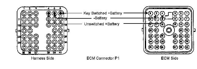 Cat C10 Ecm Wiring Diagram - All Diagram Schematics