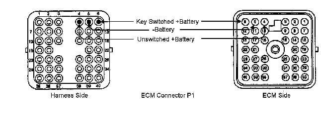 Cat 3406e Ecm Wiring Diagram | Wiring Diagram