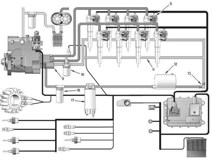 caterpillar c7 engine sensor diagram  | 680 x 519