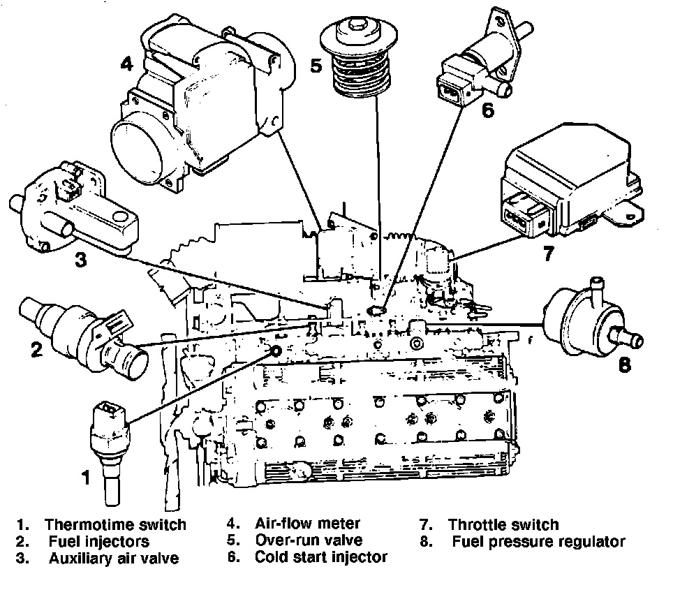 Jaguar Xj6 Ignition Module Wire Diagram On 1986 Jaguar Xj6 Relay