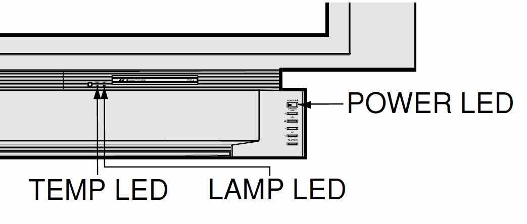 My panasonic 1080i rear projection television will not turn on ...